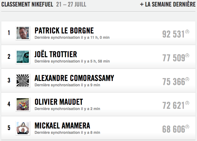 Classement_Nikeplus_FuelBand_Top5