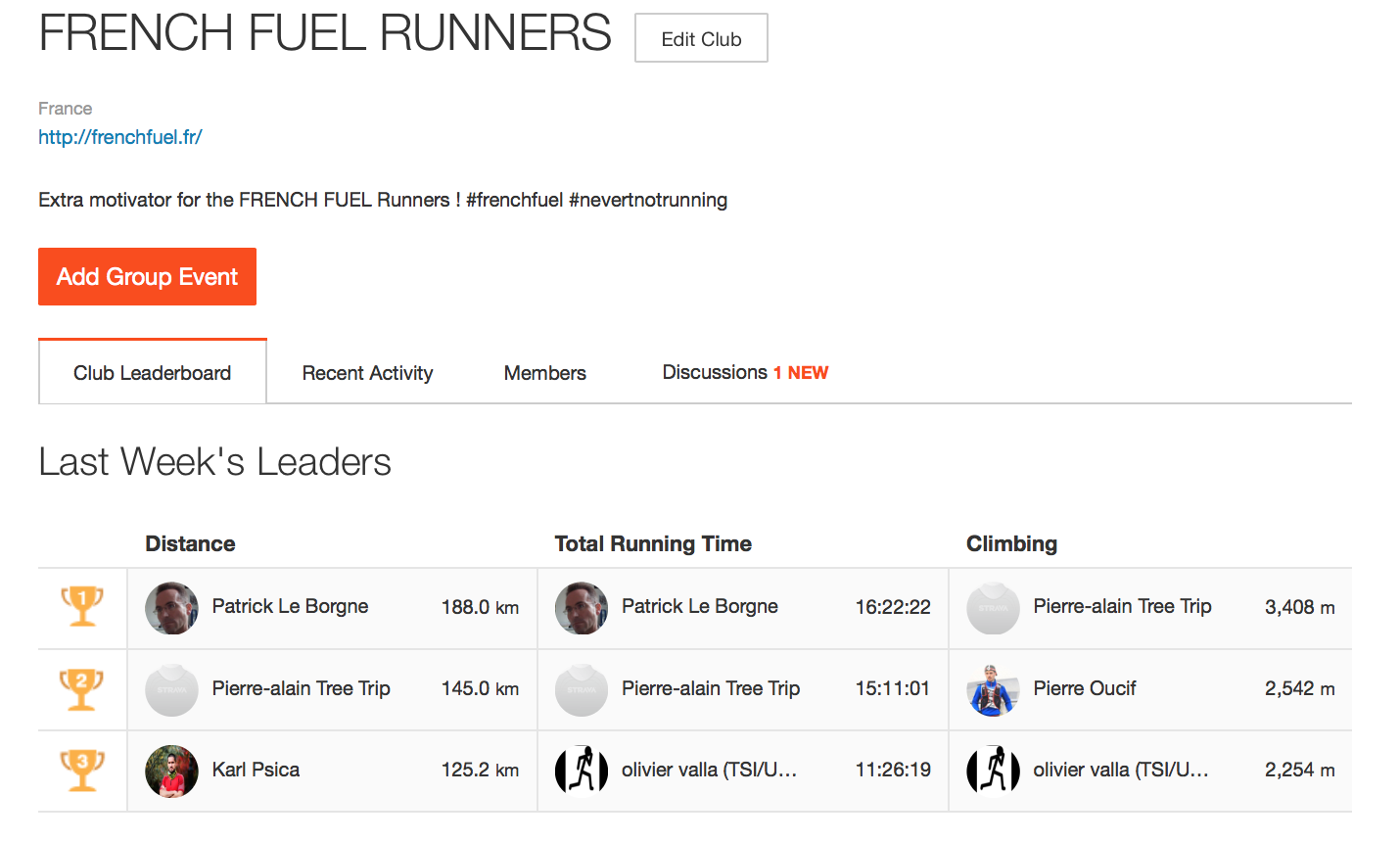 Strava_FRENCHFUEL_Runners_Weekly_Ranking_w1m2y17
