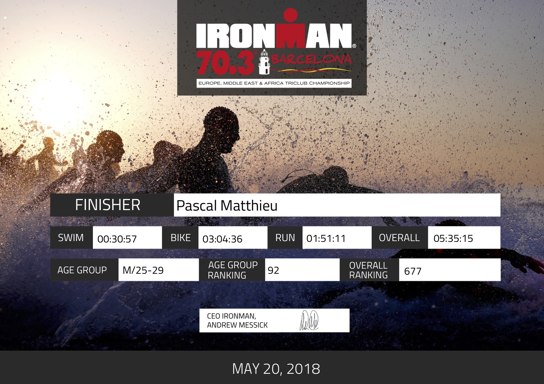 Finisher_Ironman_Barcelona_703