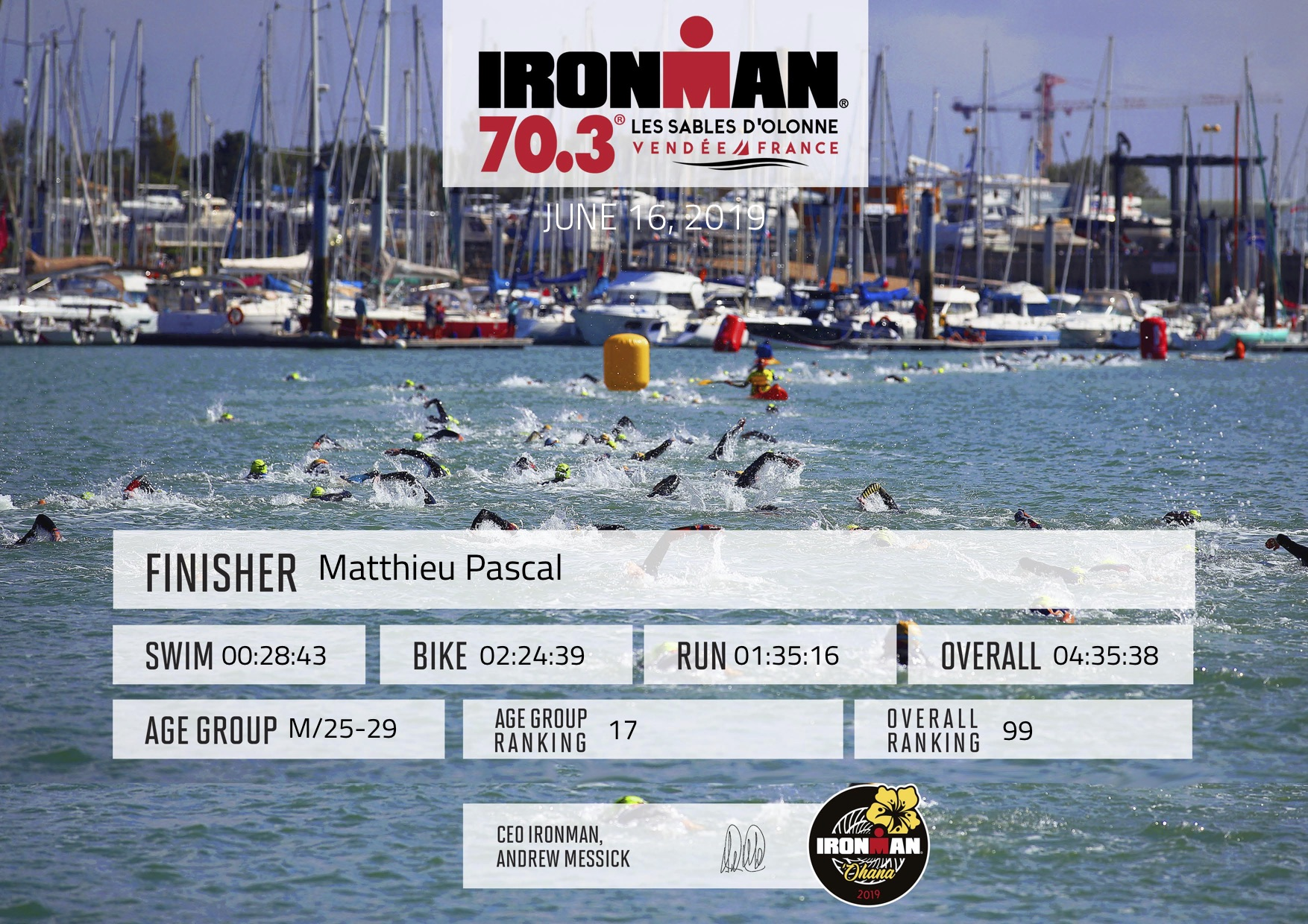 Finisher_Ironman_703_Sables-Dolonne