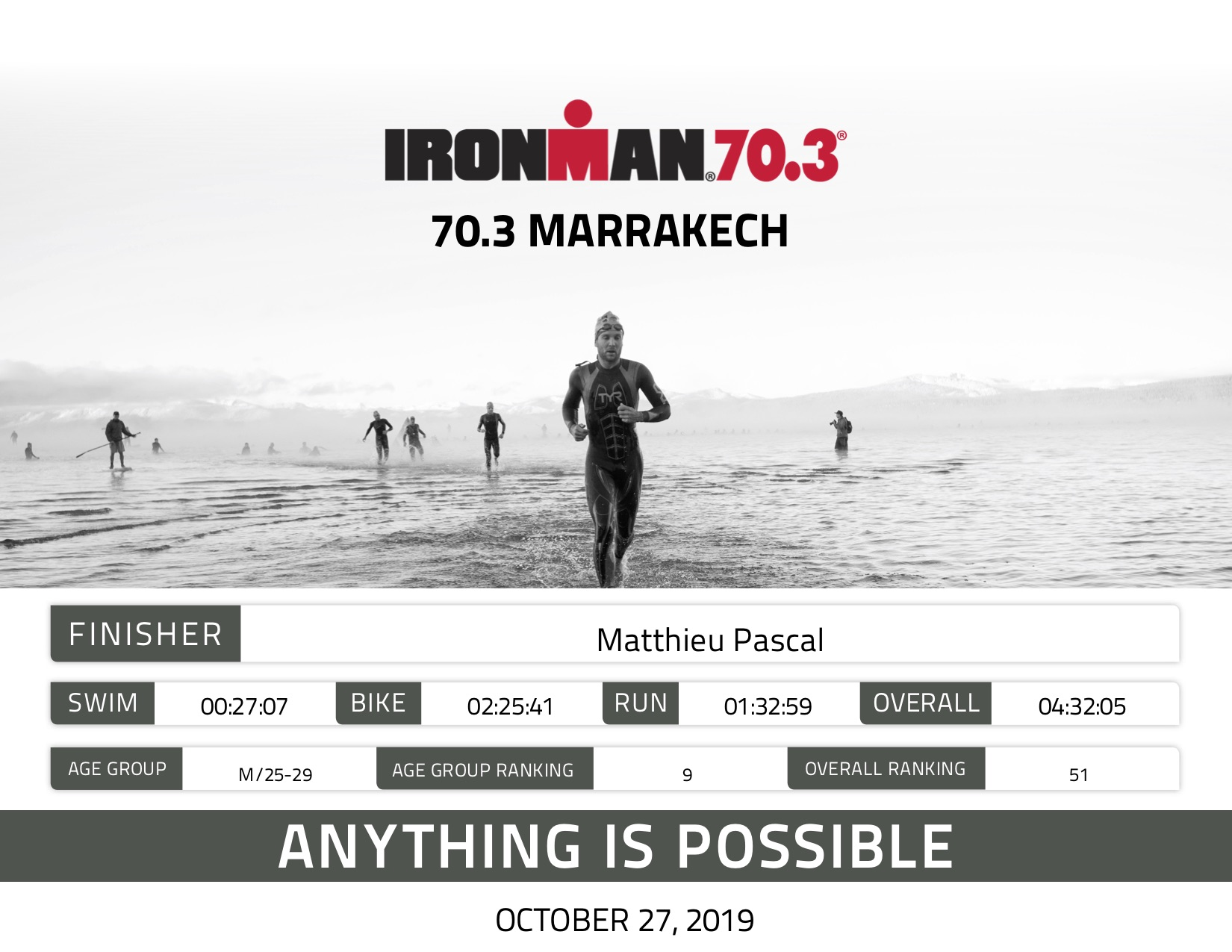 Ironman_703_Marrakech_Finisher_Certificate